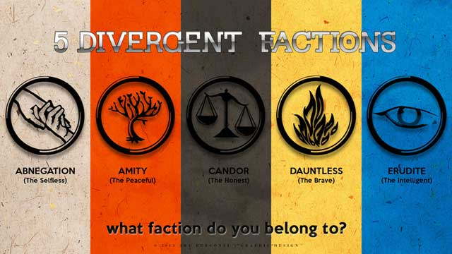 Factions Insurgent